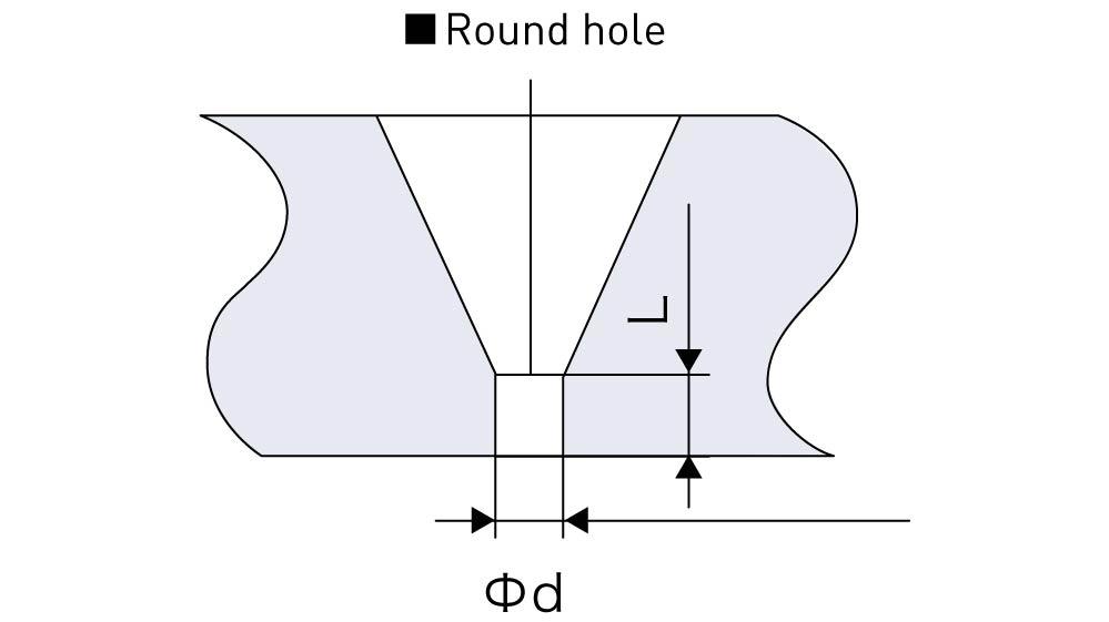 Round hole
